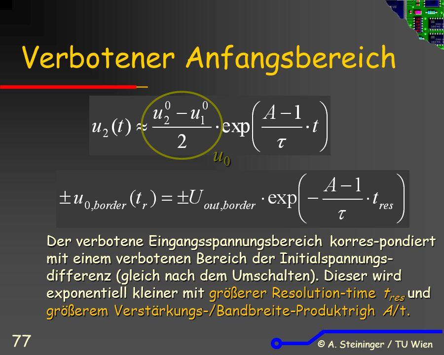 © A. Steininger / TU Wien 77 Verbotener Anfangsbereich u0u0u0u0 Der verbotene Eingangsspannungsbereich korres-pondiert mit einem verbotenen Bereich de