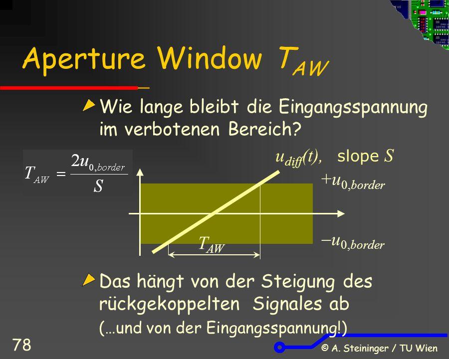 © A. Steininger / TU Wien 78 Aperture Window T AW Wie lange bleibt die Eingangsspannung im verbotenen Bereich? Das hängt von der Steigung des rückgeko