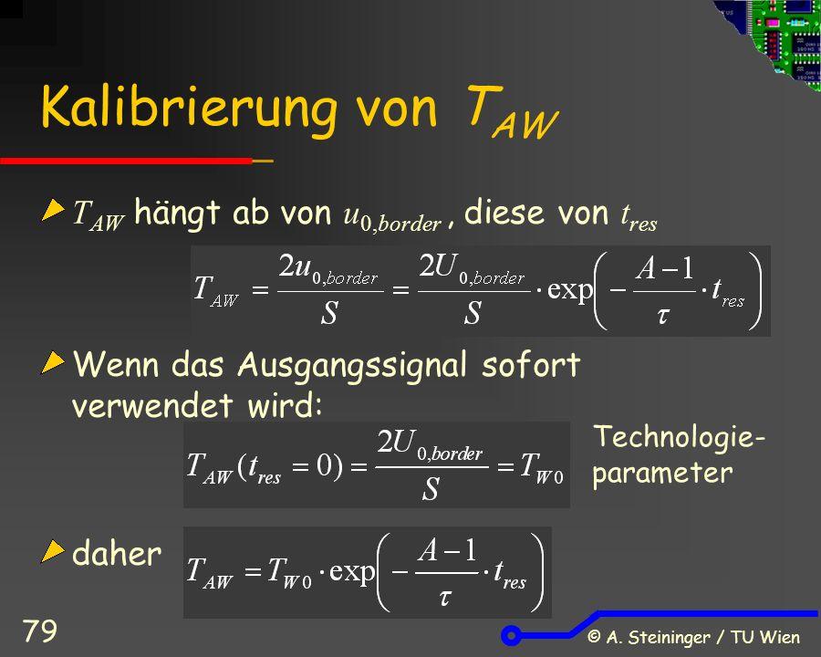 © A. Steininger / TU Wien 79 Kalibrierung von T AW T AW hängt ab von u 0,border, diese von t res Wenn das Ausgangssignal sofort verwendet wird: daher