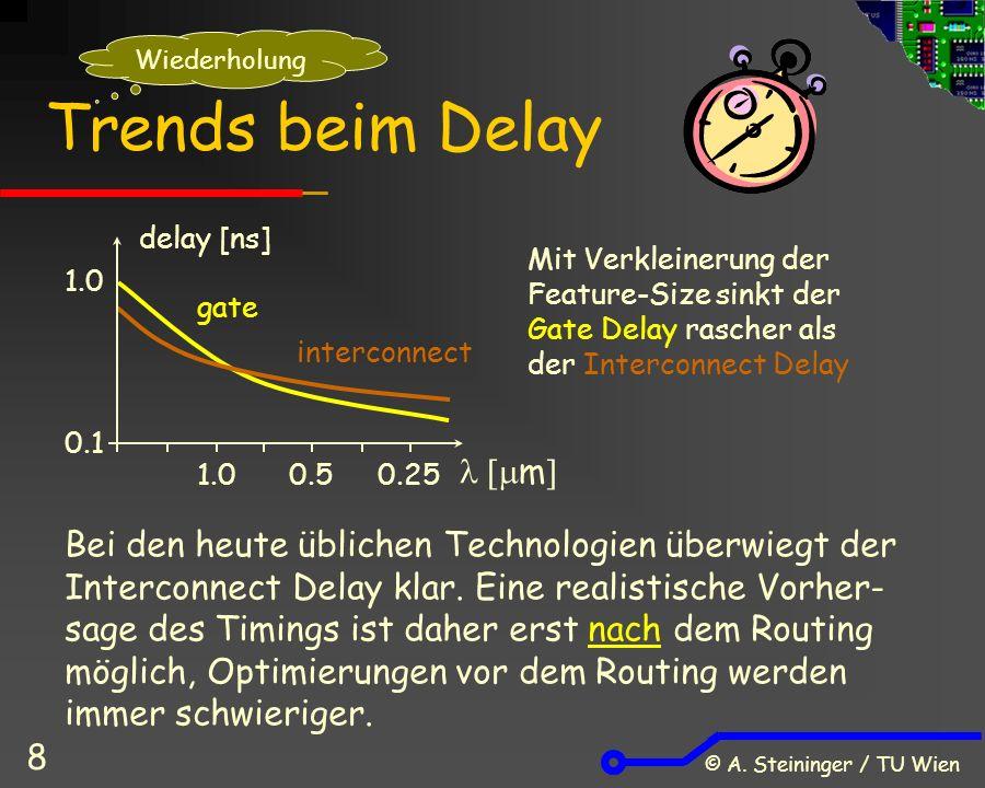 © A. Steininger / TU Wien 8 Trends beim Delay Mit Verkleinerung der Feature-Size sinkt der Gate Delay rascher als der Interconnect Delay Bei den heute