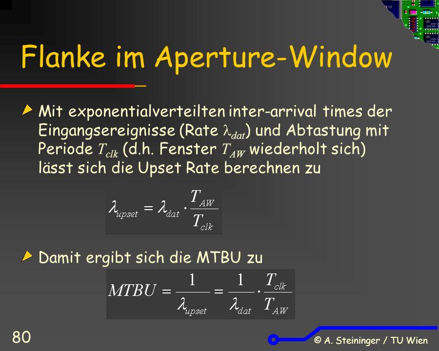 © A. Steininger / TU Wien 80 Mit exponentialverteilten inter-arrival times der Eingangsereignisse (Rate dat ) und Abtastung mit Periode T clk (d.h. Fe