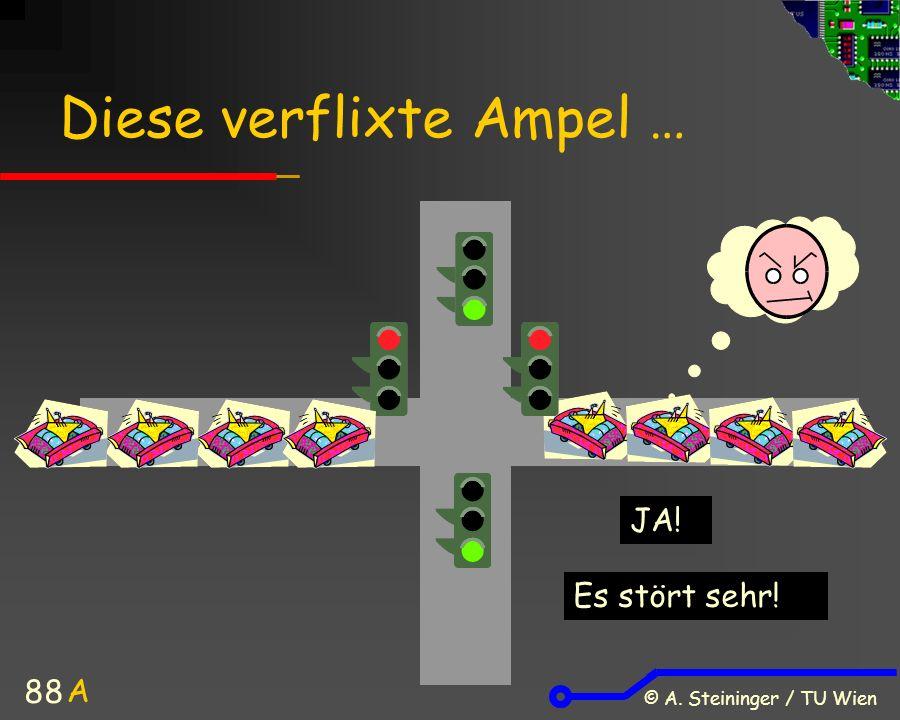 © A. Steininger / TU Wien 88 Diese verflixte Ampel … JA! Es stört sehr! A