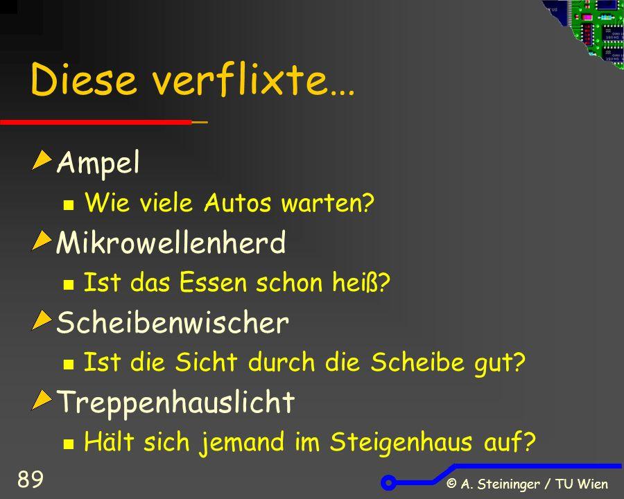 © A. Steininger / TU Wien 89 Diese verflixte… Ampel Wie viele Autos warten.