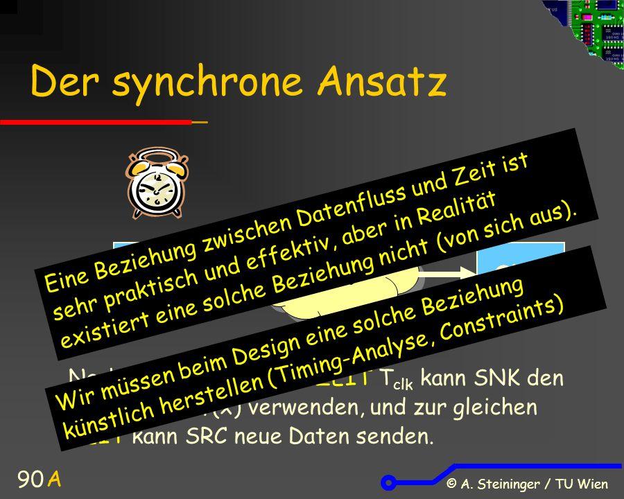 © A. Steininger / TU Wien 90 Der synchrone Ansatz SRCSNK f(x) Nach einer bestimmten ZEIT T clk kann SNK den Ausgang von f(x) verwenden, und zur gleich