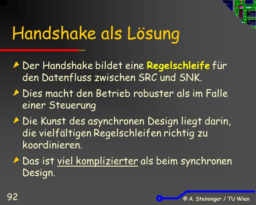 © A. Steininger / TU Wien 92 Handshake als Lösung Der Handshake bildet eine Regelschleife für den Datenfluss zwischen SRC und SNK. Dies macht den Betr