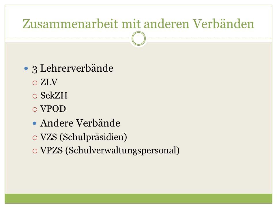 Zusammenarbeit mit anderen Verbänden 3 Lehrerverbände  ZLV  SekZH  VPOD Andere Verbände  VZS (Schulpräsidien)  VPZS (Schulverwaltungspersonal)