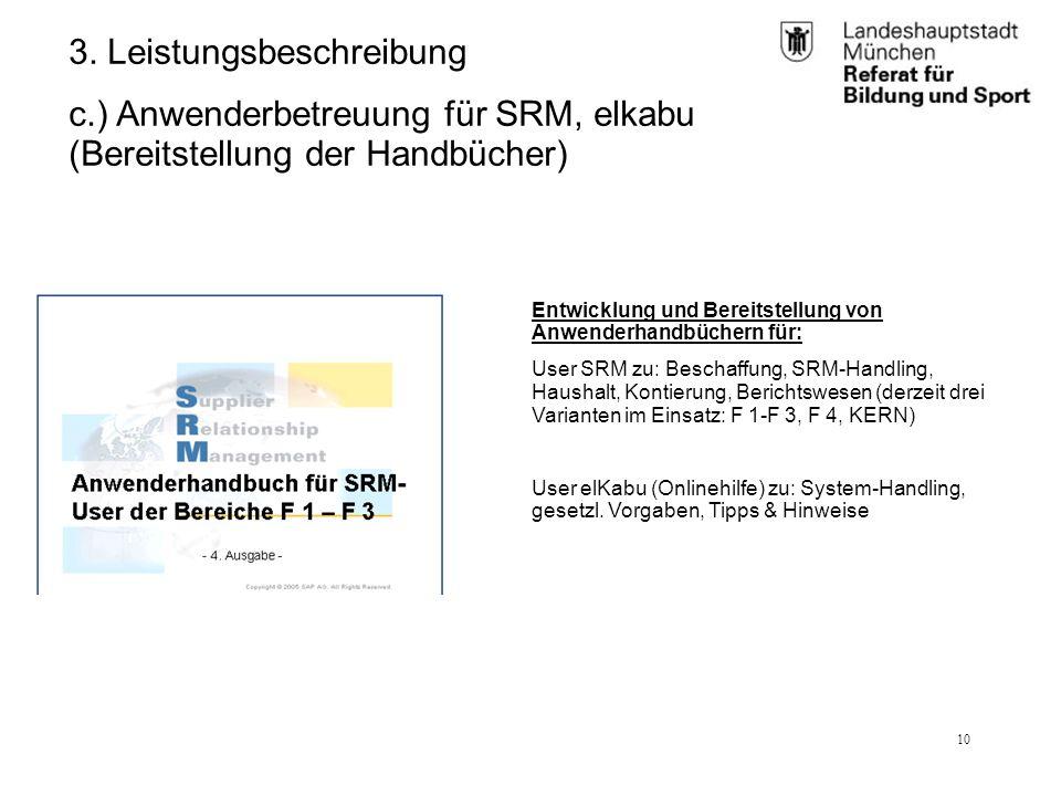 RBS_GL 2.11 (BK)25.01.12 10 Entwicklung und Bereitstellung von Anwenderhandbüchern für: User SRM zu: Beschaffung, SRM-Handling, Haushalt, Kontierung,