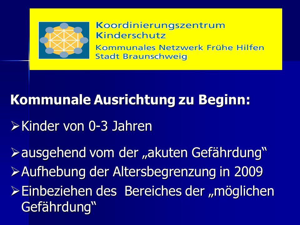 """Kommunale Ausrichtung zu Beginn:  Kinder von 0-3 Jahren  ausgehend vom der """"akuten Gefährdung  Aufhebung der Altersbegrenzung in 2009  Einbeziehen des Bereiches der """"möglichen Gefährdung"""