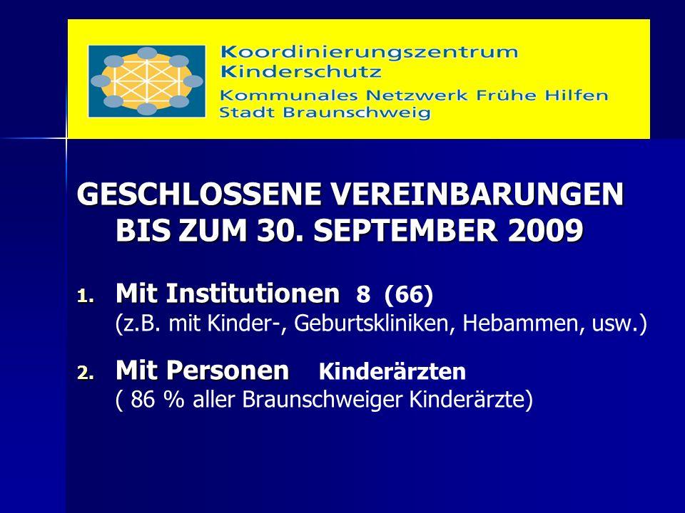 GESCHLOSSENE VEREINBARUNGEN BIS ZUM 30. SEPTEMBER 2009 1. Mit Institutionen 1. Mit Institutionen 8 (66) (z.B. mit Kinder-, Geburtskliniken, Hebammen,