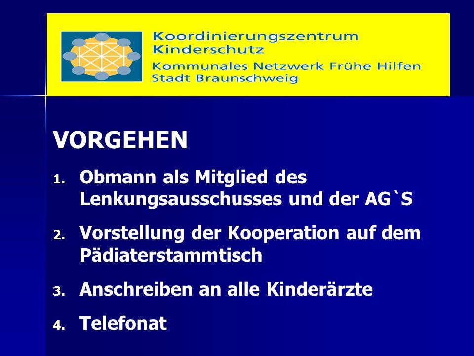 VORGEHEN 1. 1. Obmann als Mitglied des Lenkungsausschusses und der AG`S 2. 2. Vorstellung der Kooperation auf dem Pädiaterstammtisch 3. 3. Anschreiben
