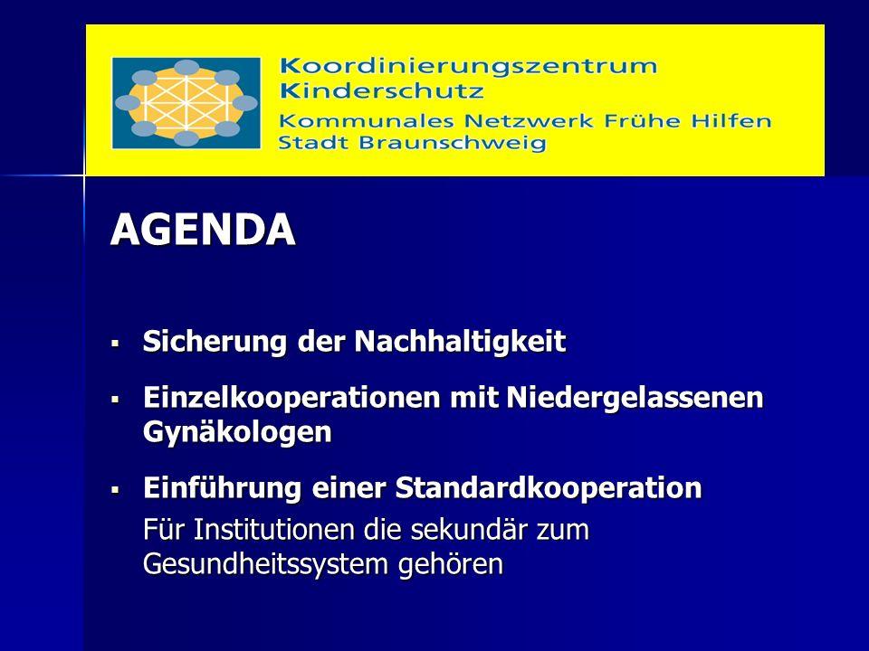 AGENDA  Sicherung der Nachhaltigkeit  Einzelkooperationen mit Niedergelassenen Gynäkologen  Einführung einer Standardkooperation Für Institutionen