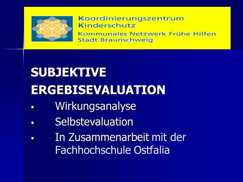 SUBJEKTIVEERGEBISEVALUATION  Wirkungsanalyse  Selbstevaluation  In Zusammenarbeit  In Zusammenarbeit mit der Fachhochschule Ostfalia