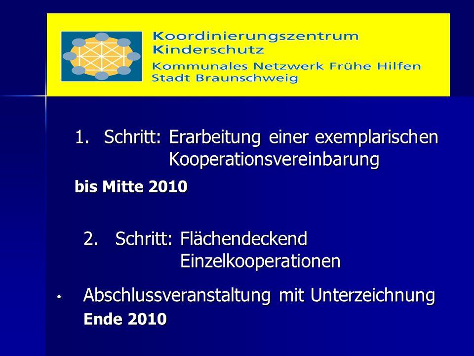 1.Schritt: Erarbeitung einer exemplarischen Kooperationsvereinbarung bis Mitte 2010 2. Schritt: Flächendeckend Einzelkooperationen Abschlussveranstalt
