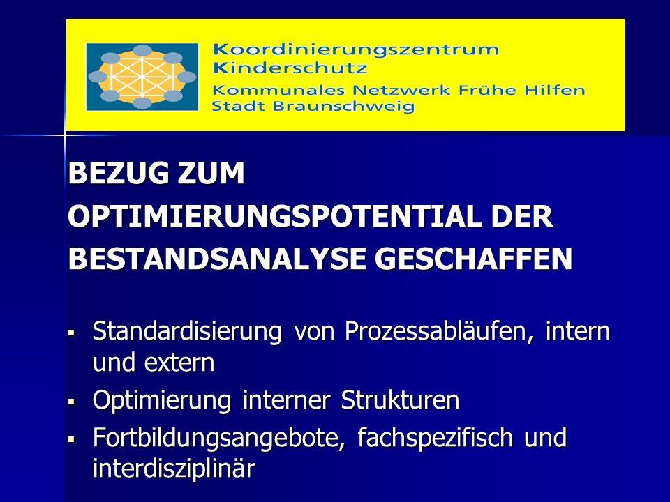 BEZUG ZUM OPTIMIERUNGSPOTENTIAL DER BESTANDSANALYSE GESCHAFFEN  Standardisierung von Prozessabläufen, intern und extern  Optimierung interner Strukt