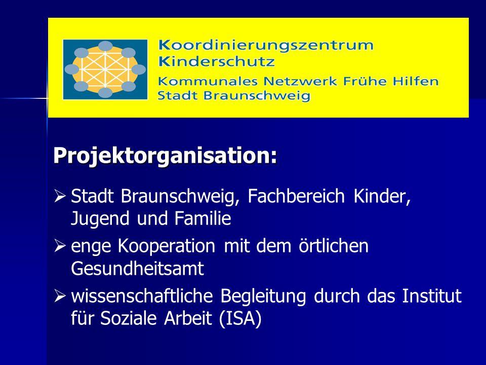 Projektorganisation:   Stadt Braunschweig, Fachbereich Kinder, Jugend und Familie   enge Kooperation mit dem örtlichen Gesundheitsamt   wissenschaftliche Begleitung durch das Institut für Soziale Arbeit (ISA)