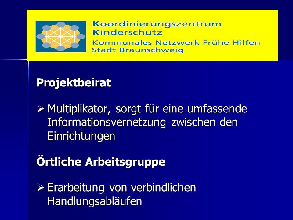 Projektbeirat  Multiplikator, sorgt für eine umfassende Informationsvernetzung zwischen den Einrichtungen Örtliche Arbeitsgruppe  Erarbeitung von verbindlichen Handlungsabläufen