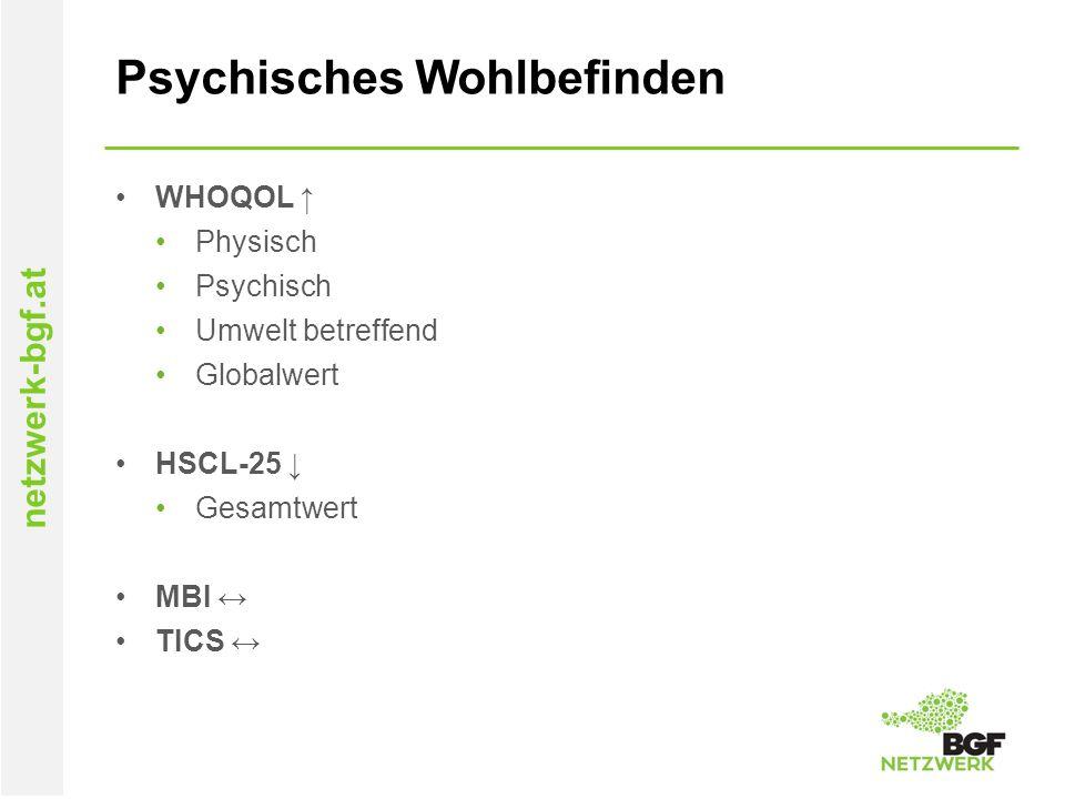 netzwerk-bgf.at Psychisches Wohlbefinden WHOQOL ↑ Physisch Psychisch Umwelt betreffend Globalwert HSCL-25 ↓ Gesamtwert MBI ↔ TICS ↔