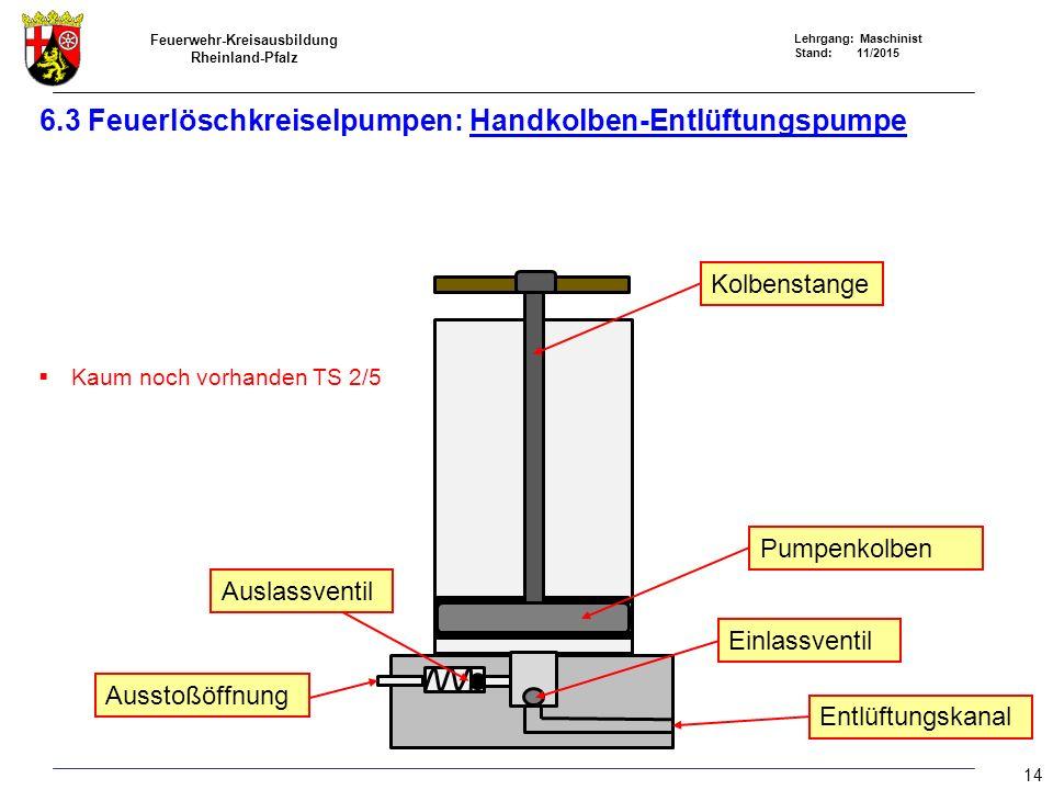 Feuerwehr-Kreisausbildung Rheinland-Pfalz Lehrgang: Maschinist Stand: 11/2015 6.3 Feuerlöschkreiselpumpen: Handkolben-Entlüftungspumpe  Kaum noch vor