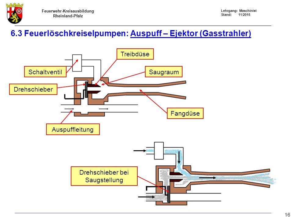 Feuerwehr-Kreisausbildung Rheinland-Pfalz Lehrgang: Maschinist Stand: 11/2015 6.3 Feuerlöschkreiselpumpen: Auspuff – Ejektor (Gasstrahler) Auspuffleit
