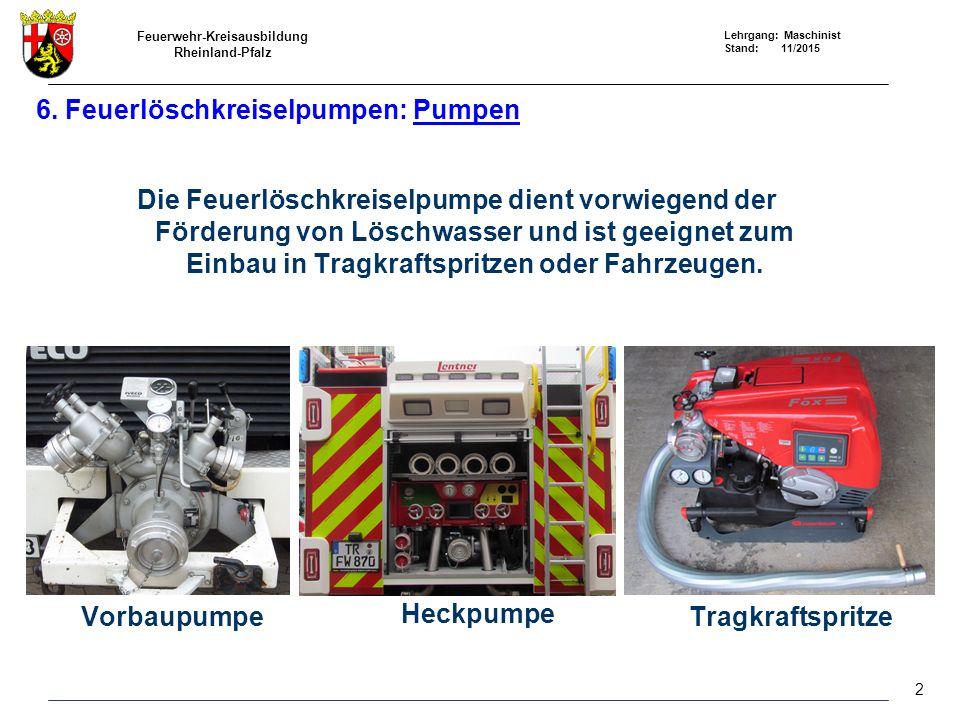 Feuerwehr-Kreisausbildung Rheinland-Pfalz Lehrgang: Maschinist Stand: 11/2015 6.3 Feuerlöschkreiselpumpen: Kolben-Entlüftungspumpe KAB Ansaugen Ausstoßen 23