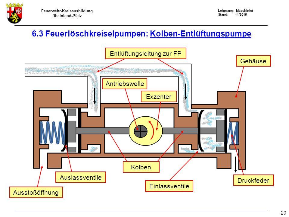 Feuerwehr-Kreisausbildung Rheinland-Pfalz Lehrgang: Maschinist Stand: 11/2015 Kolben Einlassventile Entlüftungsleitung zur FP Exzenter Antriebswelle G