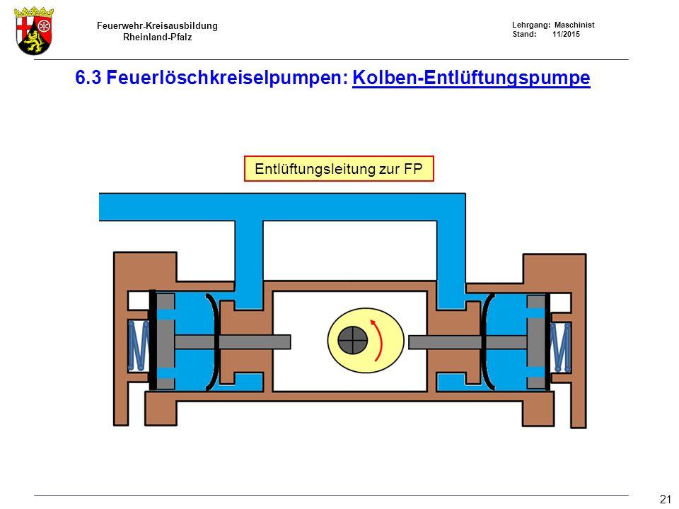 Feuerwehr-Kreisausbildung Rheinland-Pfalz Lehrgang: Maschinist Stand: 11/2015 6.3 Feuerlöschkreiselpumpen: Kolben-Entlüftungspumpe Entlüftungsleitung