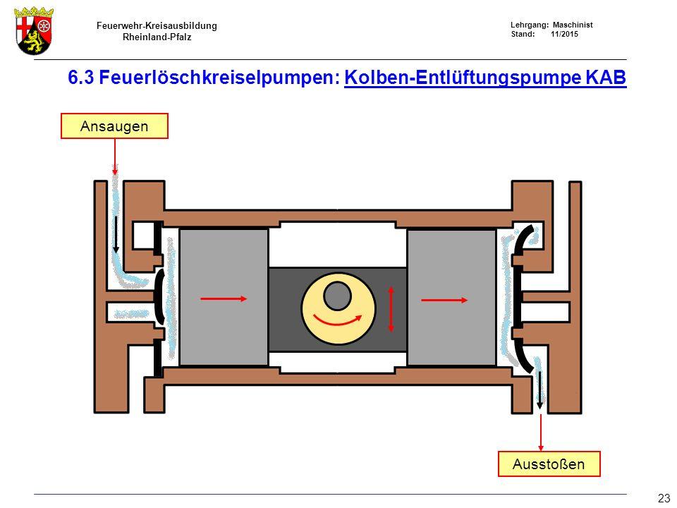 Feuerwehr-Kreisausbildung Rheinland-Pfalz Lehrgang: Maschinist Stand: 11/2015 6.3 Feuerlöschkreiselpumpen: Kolben-Entlüftungspumpe KAB Ansaugen Aussto
