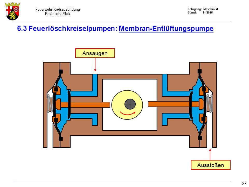 Feuerwehr-Kreisausbildung Rheinland-Pfalz Lehrgang: Maschinist Stand: 11/2015 Ansaugen Ausstoßen 6.3 Feuerlöschkreiselpumpen: Membran-Entlüftungspumpe