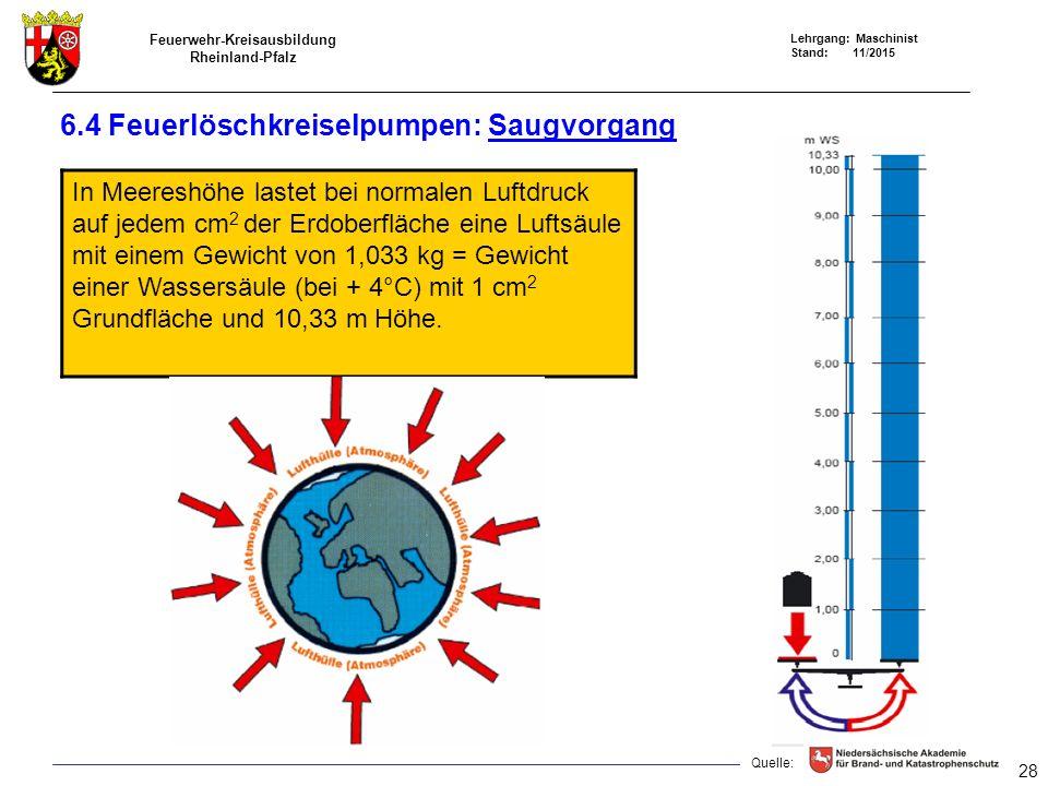 Feuerwehr-Kreisausbildung Rheinland-Pfalz Lehrgang: Maschinist Stand: 11/2015 6.4 Feuerlöschkreiselpumpen: Saugvorgang In Meereshöhe lastet bei normal