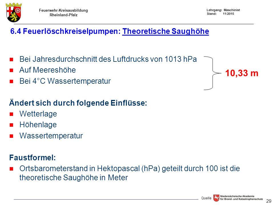 Feuerwehr-Kreisausbildung Rheinland-Pfalz Lehrgang: Maschinist Stand: 11/2015 6.4 Feuerlöschkreiselpumpen: Theoretische Saughöhe Bei Jahresdurchschnit