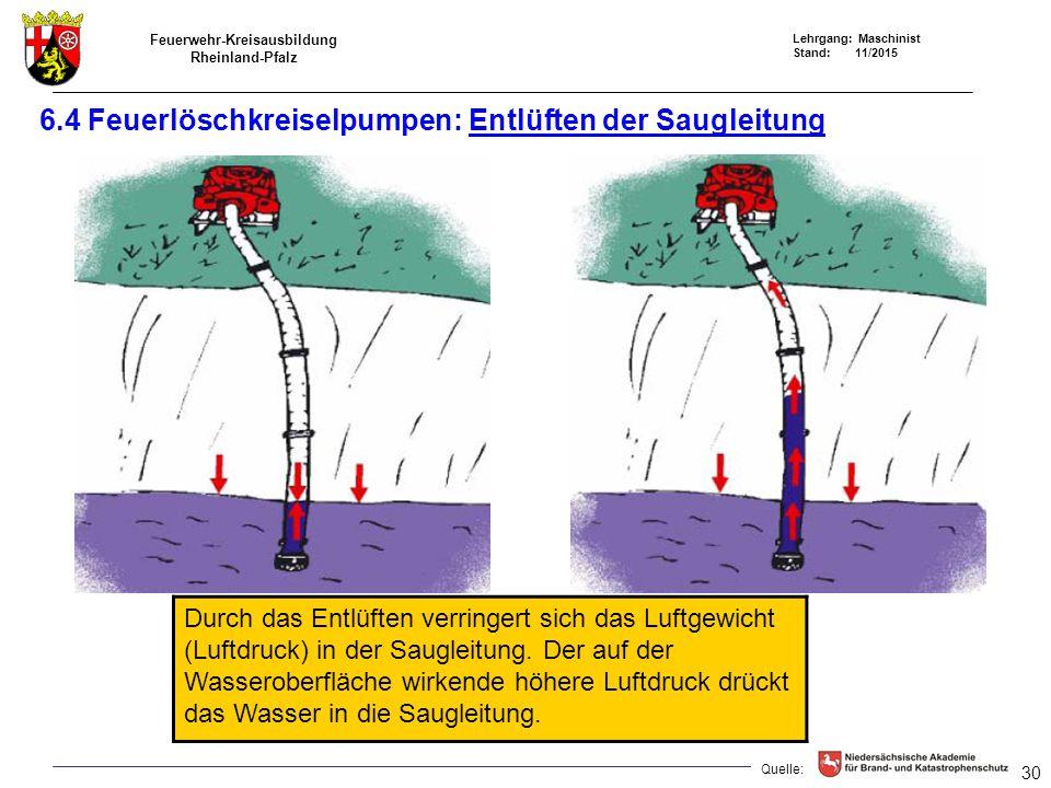 Feuerwehr-Kreisausbildung Rheinland-Pfalz Lehrgang: Maschinist Stand: 11/2015 6.4 Feuerlöschkreiselpumpen: Entlüften der Saugleitung Durch das Entlüft