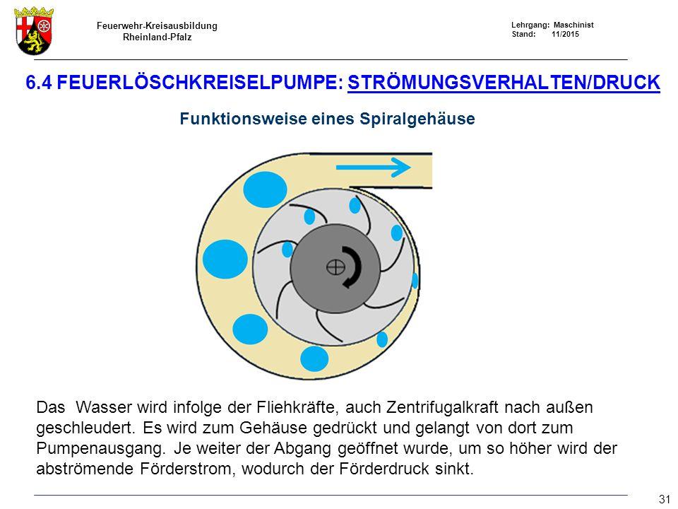 Feuerwehr-Kreisausbildung Rheinland-Pfalz Lehrgang: Maschinist Stand: 11/2015 Funktionsweise eines Spiralgehäuse Das Wasser wird infolge der Fliehkräf