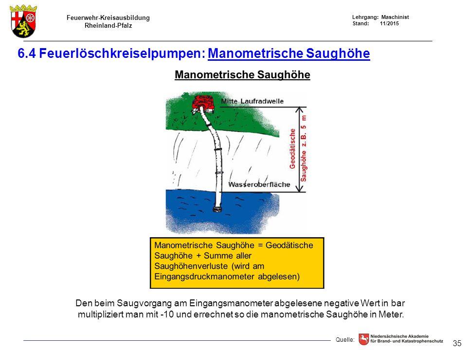 Feuerwehr-Kreisausbildung Rheinland-Pfalz Lehrgang: Maschinist Stand: 11/2015 6.4 Feuerlöschkreiselpumpen: Manometrische Saughöhe Den beim Saugvorgang
