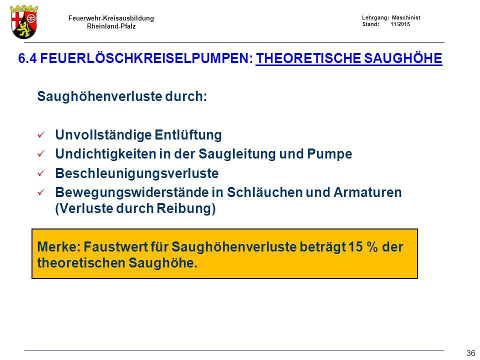 Feuerwehr-Kreisausbildung Rheinland-Pfalz Lehrgang: Maschinist Stand: 11/2015 Saughöhenverluste durch: Unvollständige Entlüftung Undichtigkeiten in de