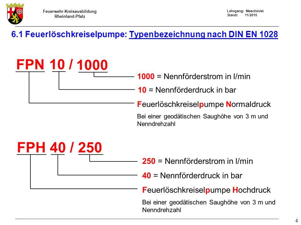 Feuerwehr-Kreisausbildung Rheinland-Pfalz Lehrgang: Maschinist Stand: 11/2015 6.1 Feuerlöschkreiselpumpen: Typengegenüberstellung DIN EN 1028 und DIN 14420 DIN EN 1028DIN 14420 FPN 10 – 1000* 1 FP 8 / 8 FPN 10 – 2000* 2 FP 16 / 8 * 1 FPN 10-1000 Einbau in HLF 10 * 2 FPN 10-2000 Einbau in HLF 20 Quelle: 5