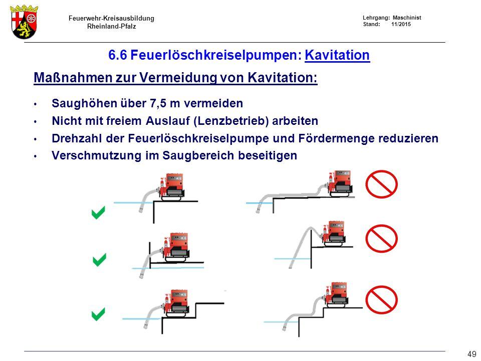 Feuerwehr-Kreisausbildung Rheinland-Pfalz Lehrgang: Maschinist Stand: 11/2015 Maßnahmen zur Vermeidung von Kavitation: Saughöhen über 7,5 m vermeiden