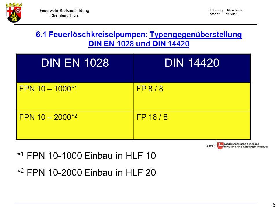 Feuerwehr-Kreisausbildung Rheinland-Pfalz Lehrgang: Maschinist Stand: 11/2015 Ansaugen Ausstoßen 6.3 Feuerlöschkreiselpumpen: Membran-Entlüftungspumpe 26