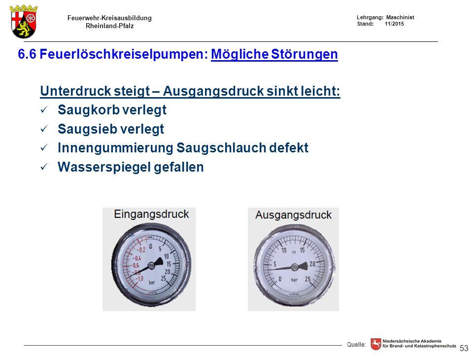 Feuerwehr-Kreisausbildung Rheinland-Pfalz Lehrgang: Maschinist Stand: 11/2015 6.6 Feuerlöschkreiselpumpen: Mögliche Störungen Unterdruck steigt – Ausg
