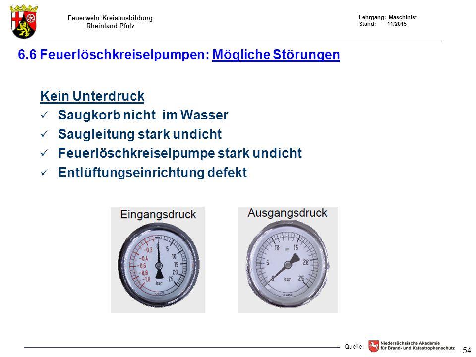 Feuerwehr-Kreisausbildung Rheinland-Pfalz Lehrgang: Maschinist Stand: 11/2015 6.6 Feuerlöschkreiselpumpen: Mögliche Störungen Kein Unterdruck Saugkorb