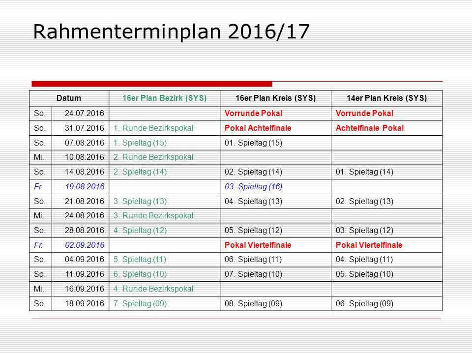 Rahmenterminplan 2016/17 So.25.09.20168.Spieltag (08)09.
