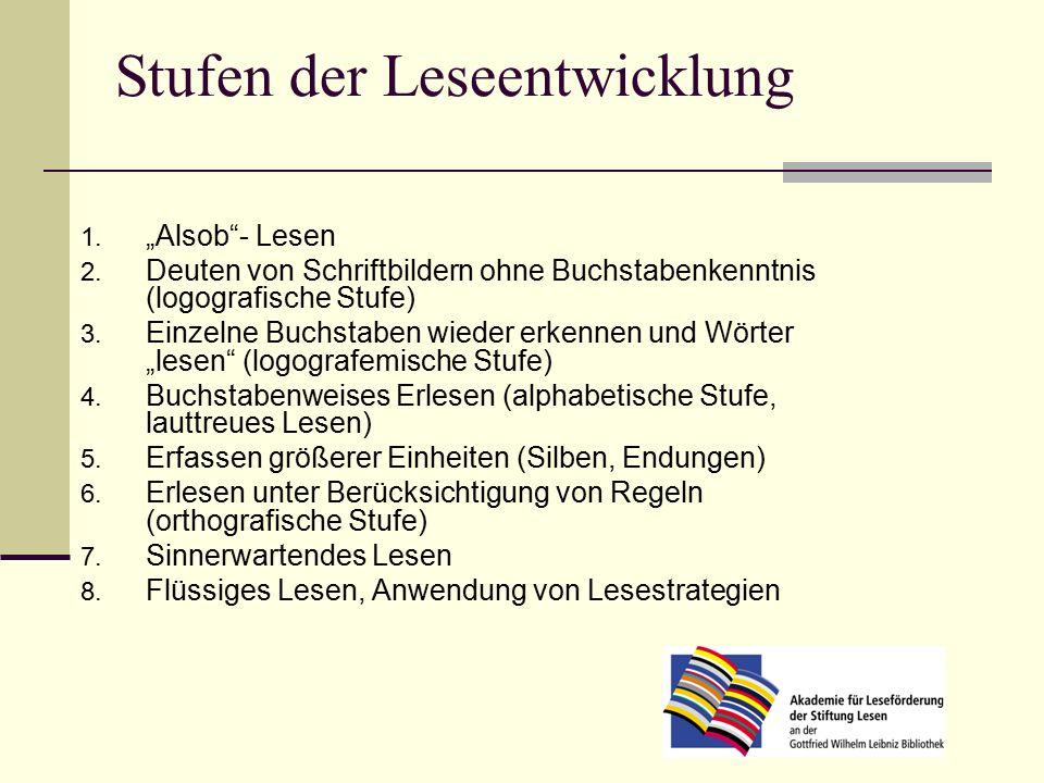 Karola Penz, Akademie für Leseförderung der Stiftung Lesen 3 Rosebrock, Cornelia/ Nix, Daniel: Grundlagen der Lesedidaktik und der systematischen schulischen Leseförderung, 2008.