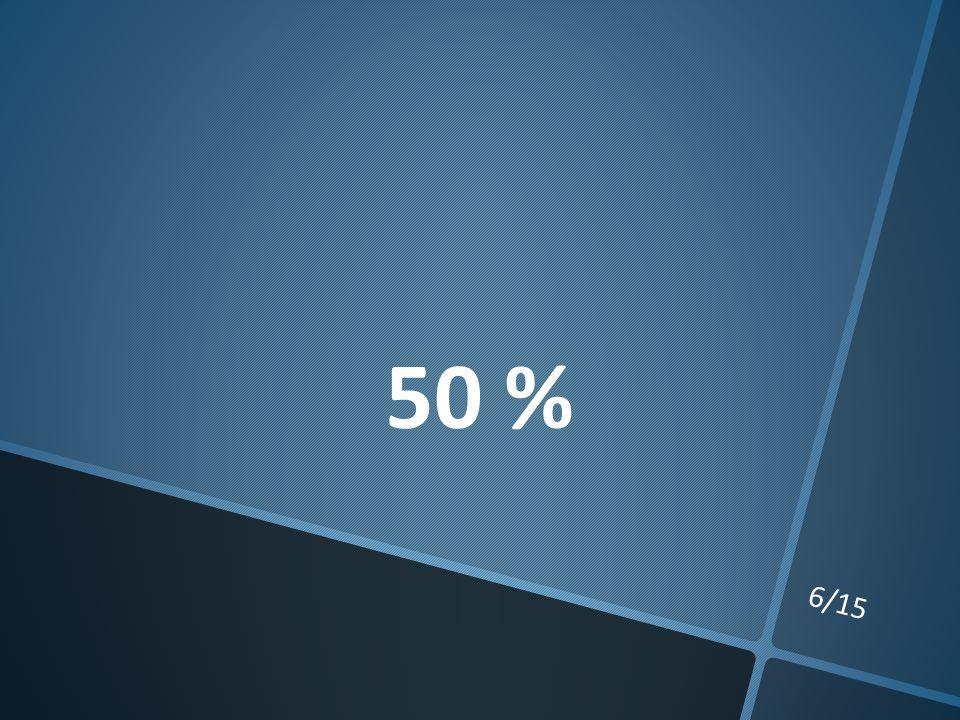 6/15 50 %