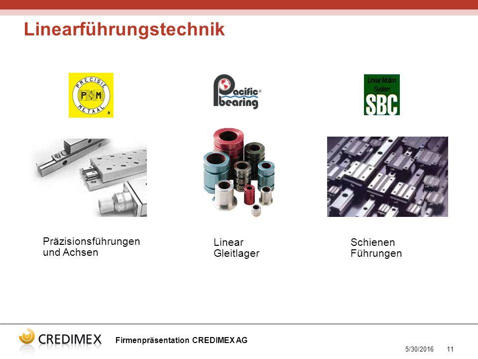 5/30/201611 Linearführungstechnik Linear Gleitlager Präzisionsführungen und Achsen Schienen Führungen Firmenpräsentation CREDIMEX AG
