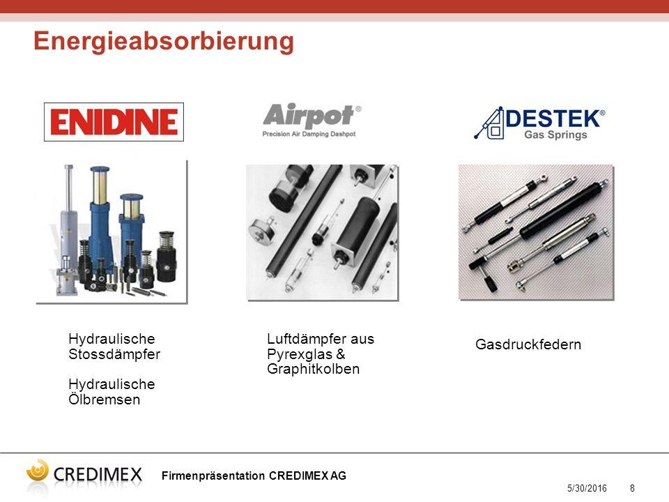 5/30/20168 Firmenpräsentation CREDIMEX AG Energieabsorbierung Gasdruckfedern Luftdämpfer aus Pyrexglas & Graphitkolben Hydraulische Stossdämpfer Hydraulische Ölbremsen