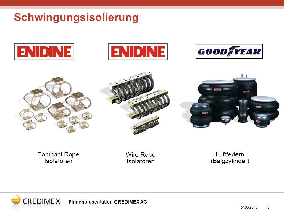 5/30/20169 Schwingungsisolierung Luftfedern (Balgzylinder) Compact Rope Isolatoren Wire Rope Isolatoren Firmenpräsentation CREDIMEX AG