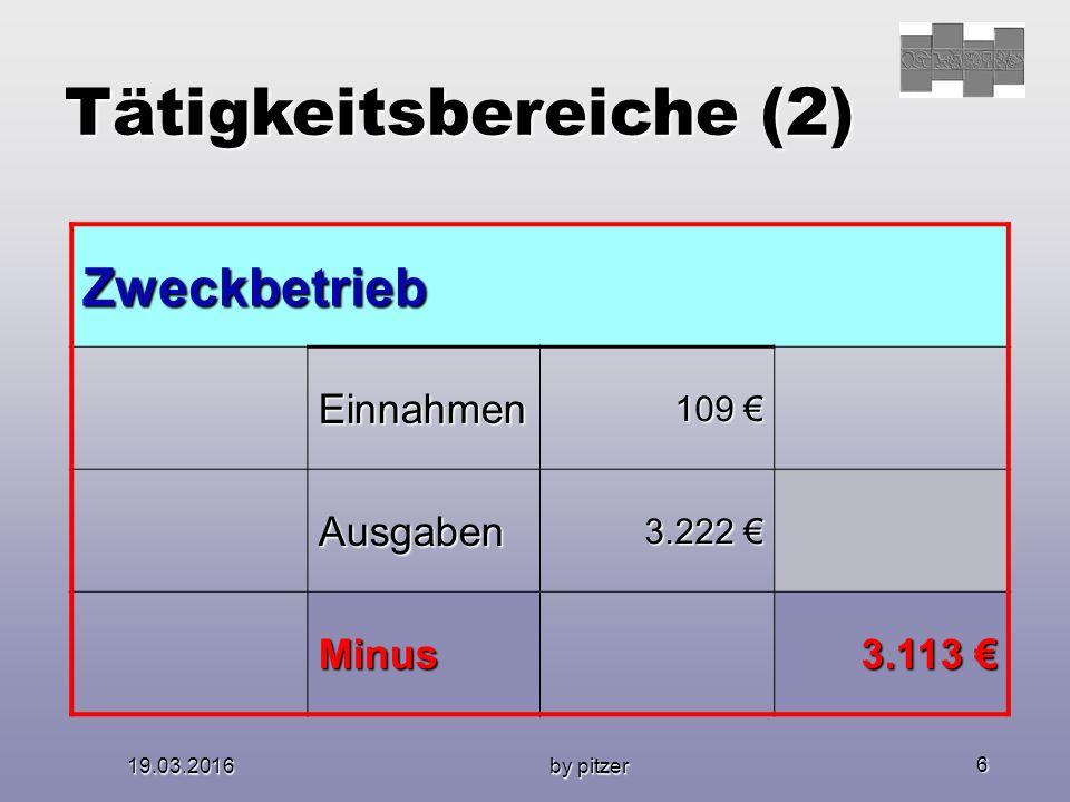 19.03.2016 by pitzer 7 Tätigkeitsbereiche (3) Wirtschaftlicher Geschäftsbetrieb Einnahmen 4.316 € Ausgaben 3.305 € Plus 1.011 €