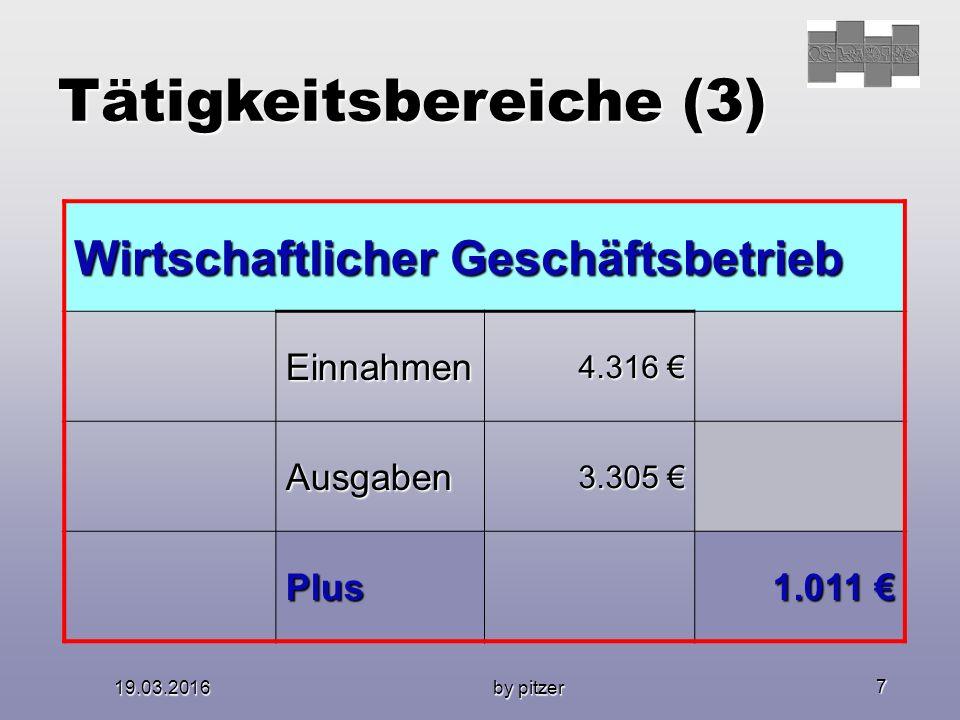 19.03.2016 by pitzer 8 Tätigkeitsbereiche (4) Vermögensverwaltung Einnahmen 10.136 € Ausgaben 10.760 € Minus 624 €