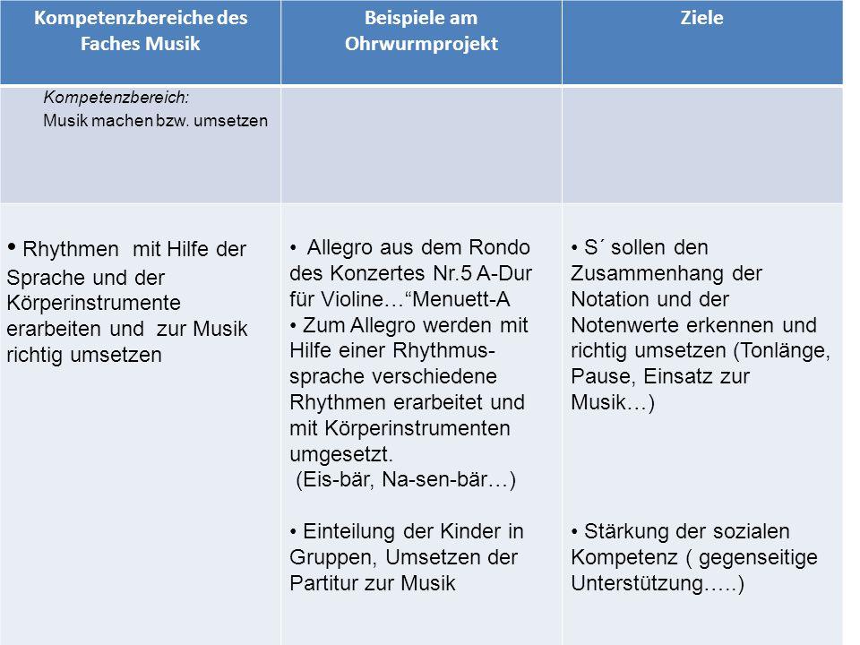 Kompetenzbereiche des Faches Musik Beispiele am Ohrwurmprojekt Ziele Kompetenzbereich: Musik machen bzw.
