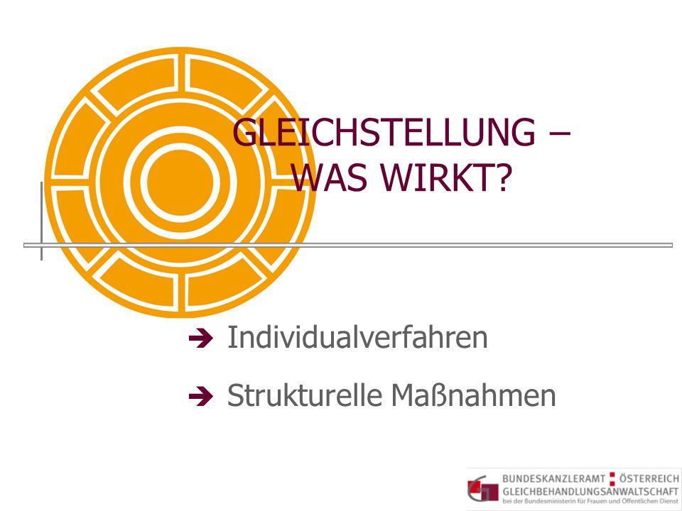 GLEICHSTELLUNG – WAS WIRKT?  Individualverfahren  Strukturelle Maßnahmen