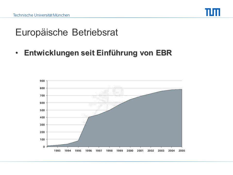 Technische Universität München Europäische Betriebsrat Entwicklungen seit Einführung von EBREntwicklungen seit Einführung von EBR